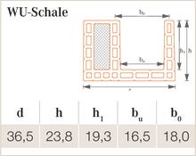 WU-Schalen Abmessungen